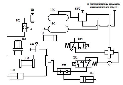 Рис.11 – Схема автокрана