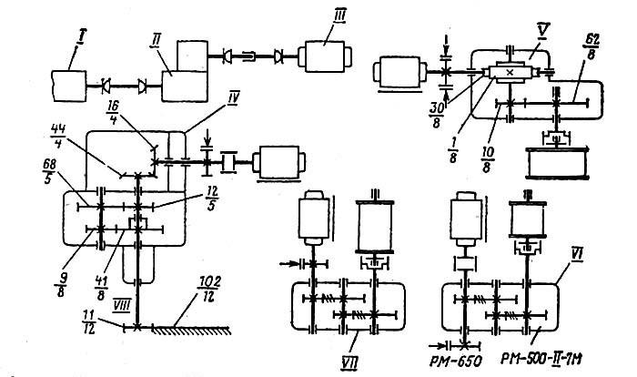 Кинематическая схема крана КС-